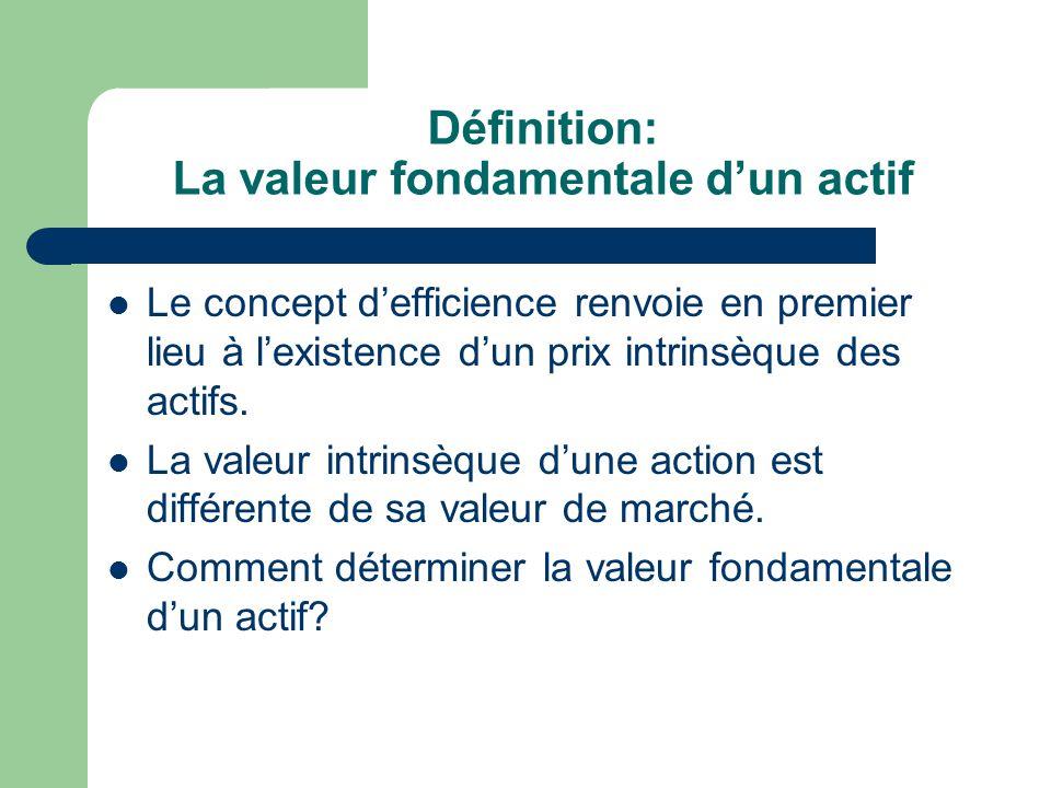 Définition: La valeur fondamentale d'un actif
