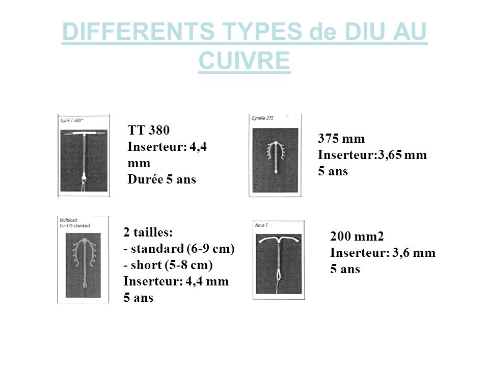 DIFFERENTS TYPES de DIU AU CUIVRE