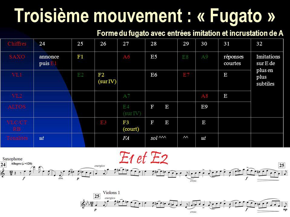 Troisième mouvement : « Fugato »