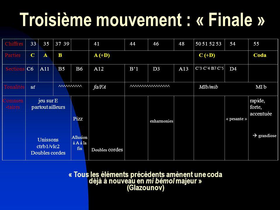 Troisième mouvement : « Finale »