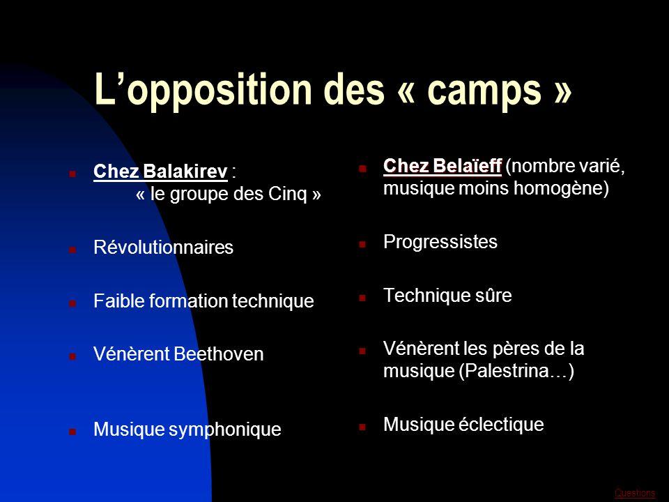 L'opposition des « camps »