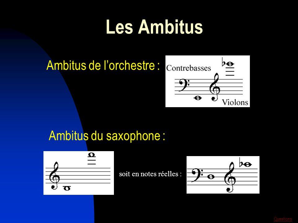 Les Ambitus Ambitus de l'orchestre : Ambitus du saxophone :