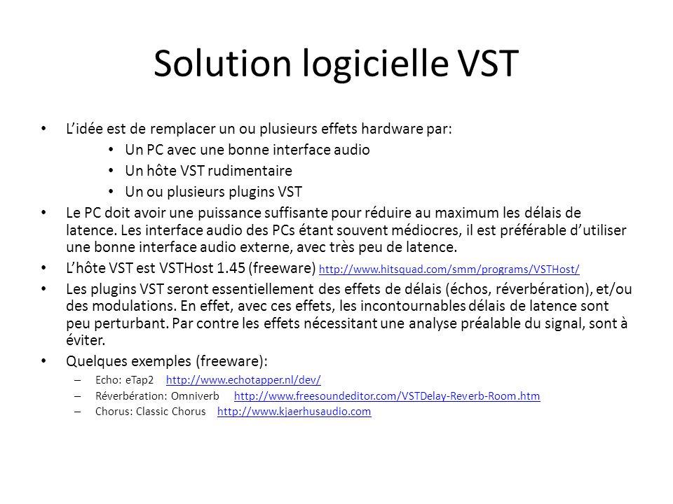 Solution logicielle VST