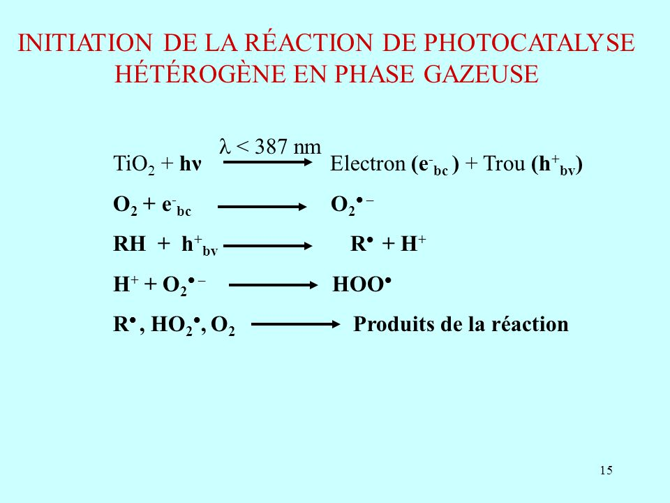 INITIATION DE LA RÉACTION DE PHOTOCATALYSE HÉTÉROGÈNE EN PHASE GAZEUSE