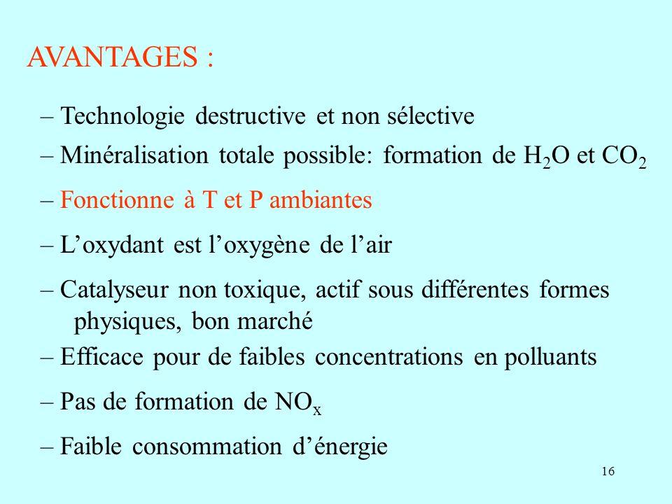 AVANTAGES : Technologie destructive et non sélective. Minéralisation totale possible: formation de H2O et CO2.