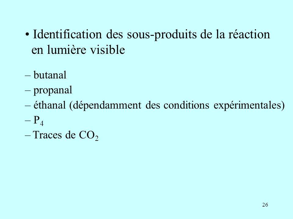 Identification des sous-produits de la réaction en lumière visible
