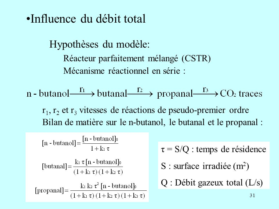 Influence du débit total