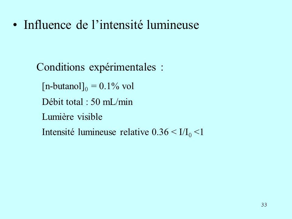 Influence de l'intensité lumineuse