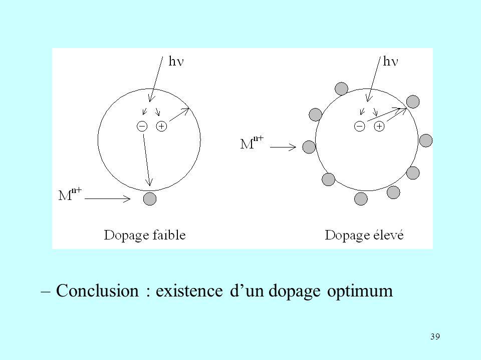 Conclusion : existence d'un dopage optimum