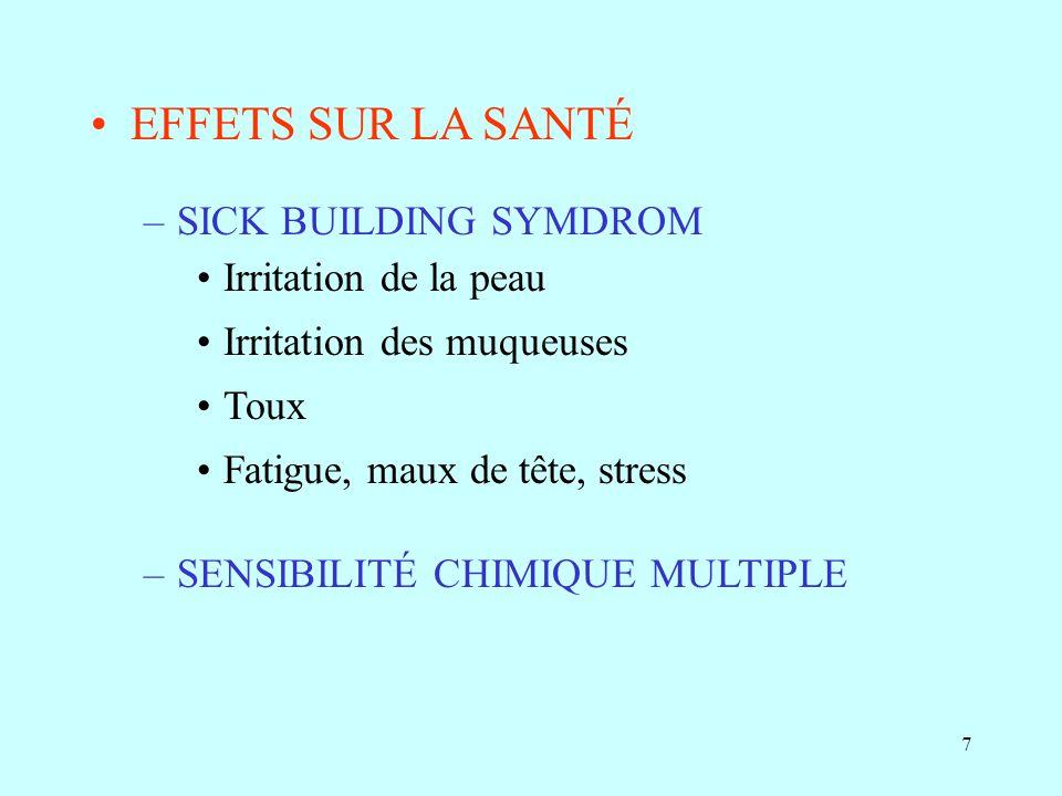 EFFETS SUR LA SANTÉ SICK BUILDING SYMDROM Irritation de la peau