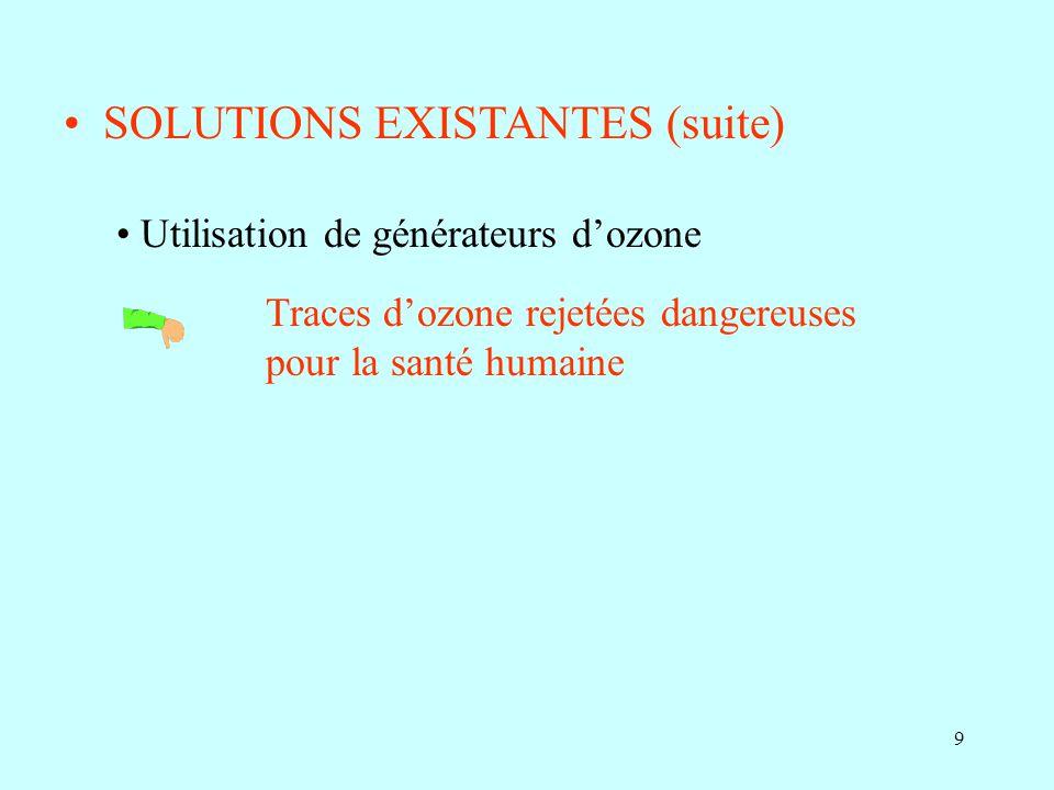 SOLUTIONS EXISTANTES (suite)