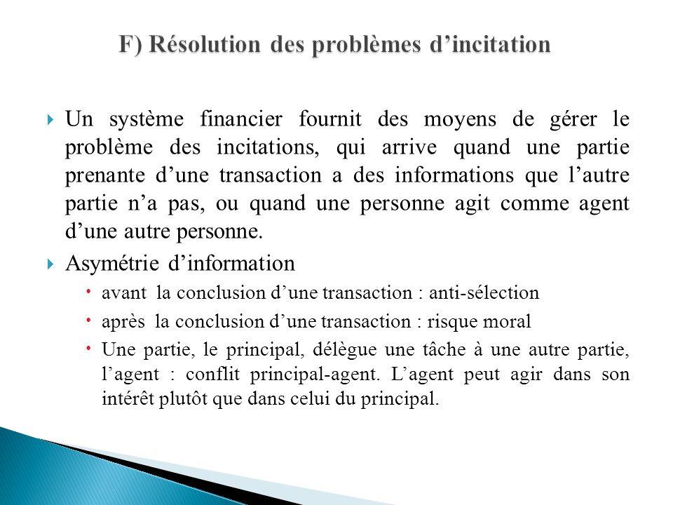 F) Résolution des problèmes d'incitation