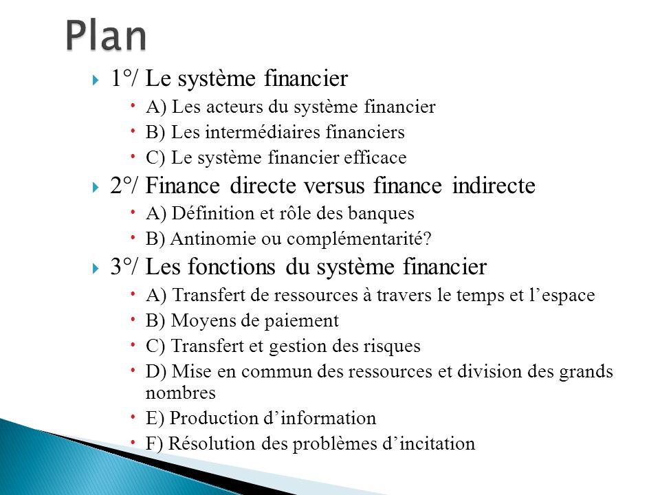 Plan 1°/ Le système financier