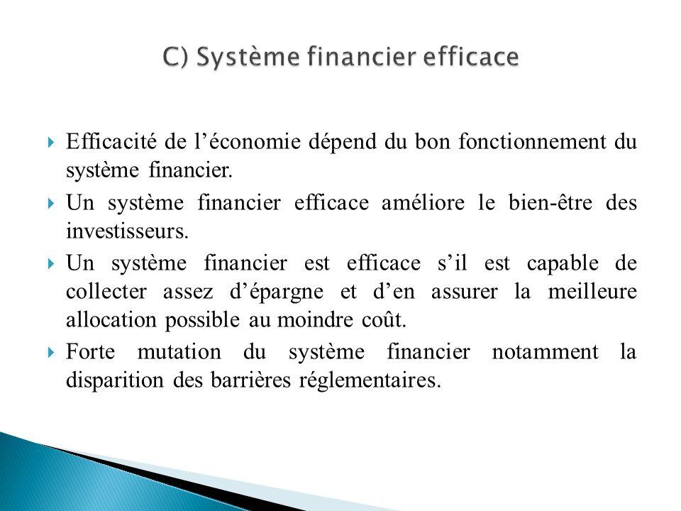 C) Système financier efficace