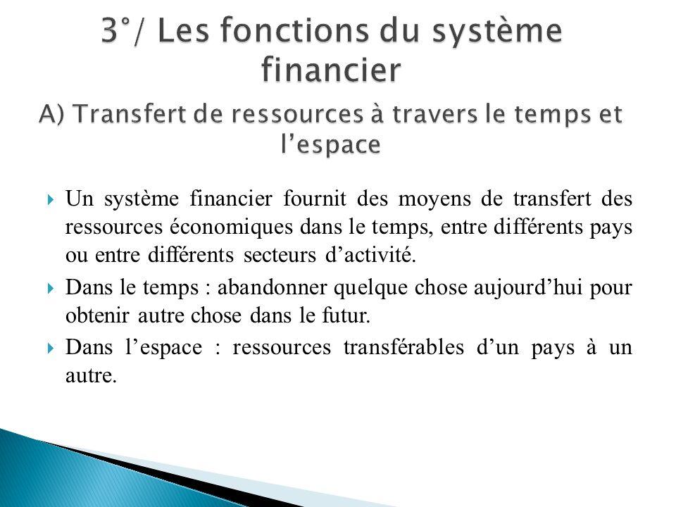 3°/ Les fonctions du système financier A) Transfert de ressources à travers le temps et l'espace