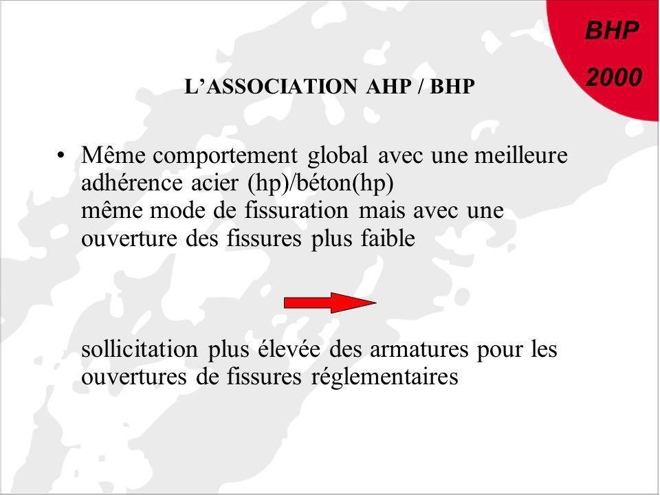 L'ASSOCIATION AHP / BHP