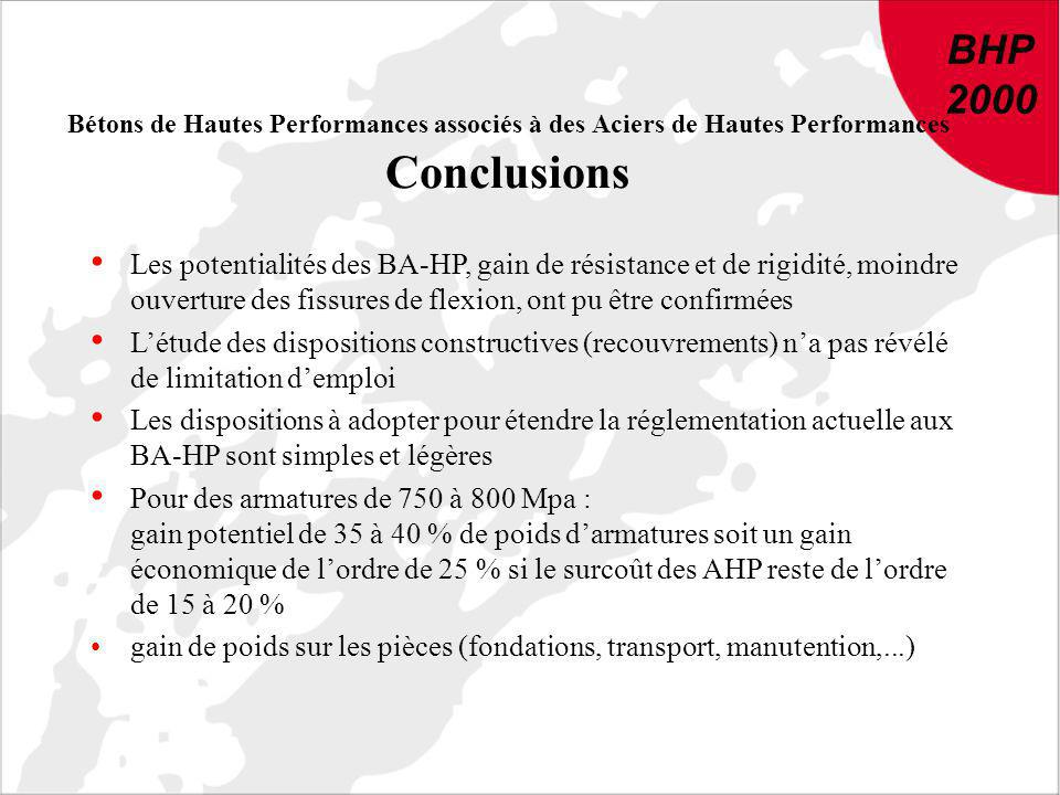 BHP 2000. Bétons de Hautes Performances associés à des Aciers de Hautes Performances Conclusions.