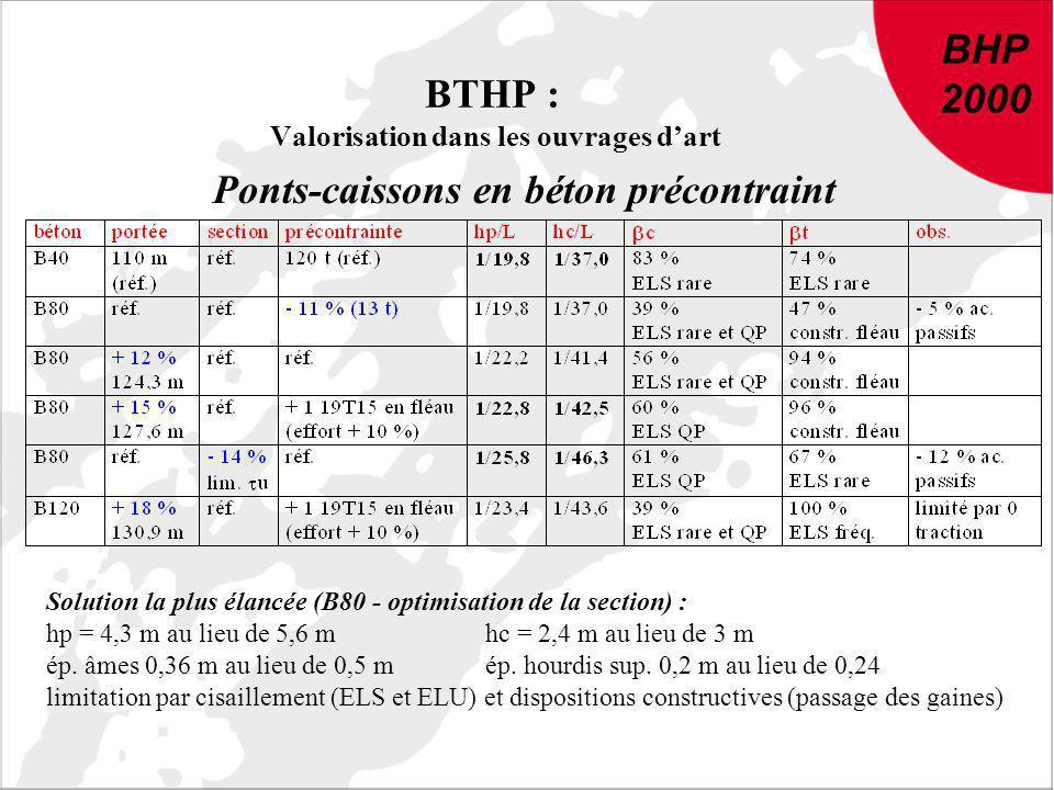 BTHP : Valorisation dans les ouvrages d'art