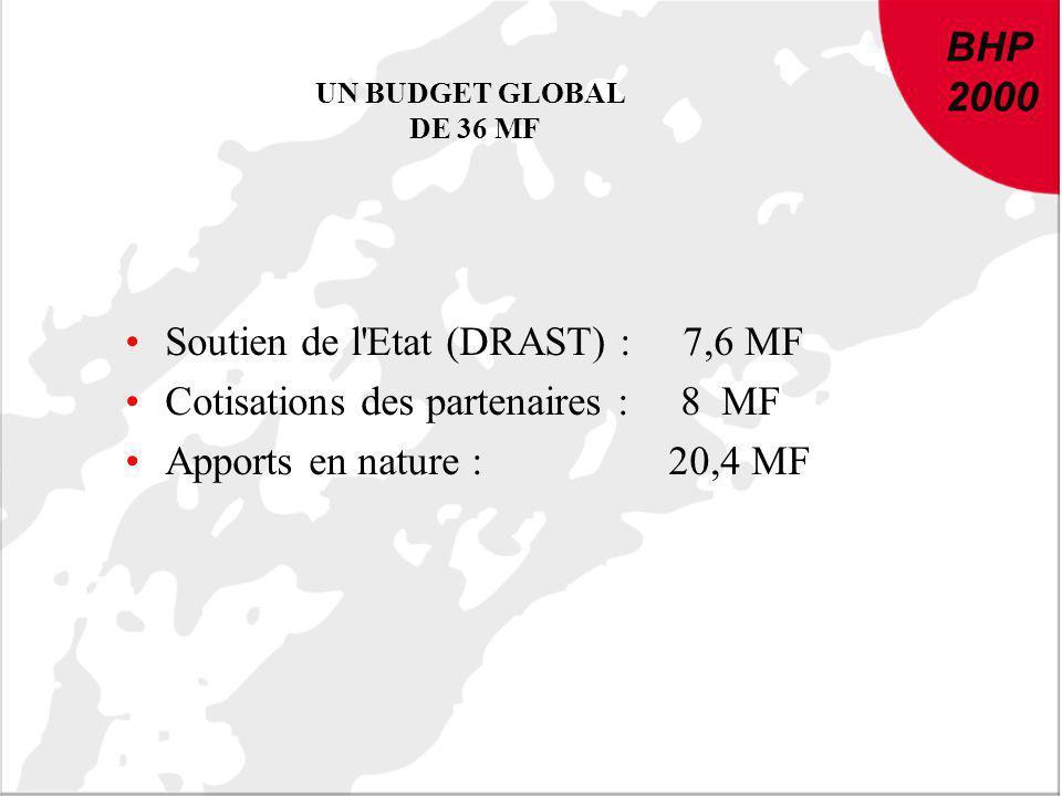 Soutien de l Etat (DRAST) : 7,6 MF Cotisations des partenaires : 8 MF