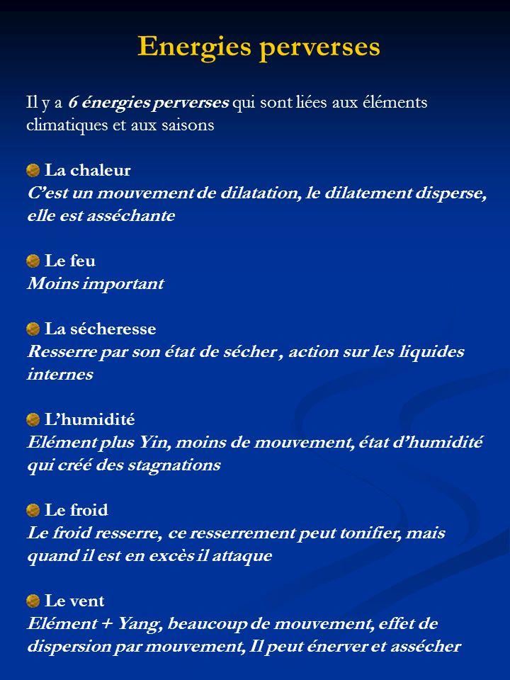 Energies perverses Il y a 6 énergies perverses qui sont liées aux éléments climatiques et aux saisons.