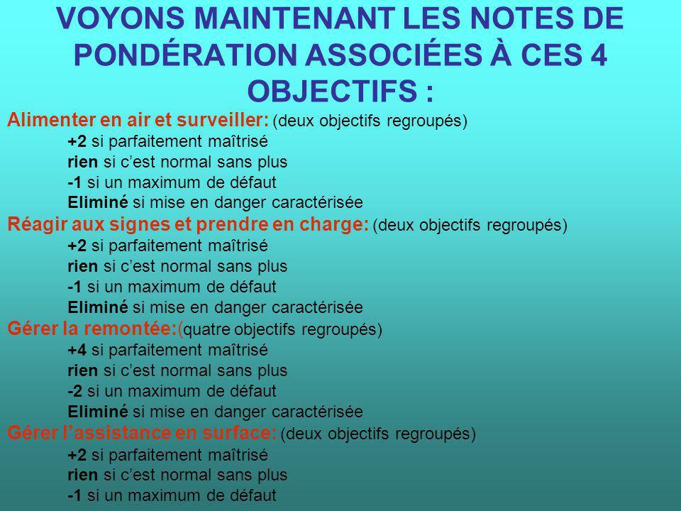 VOYONS MAINTENANT LES NOTES DE PONDÉRATION ASSOCIÉES À CES 4 OBJECTIFS :