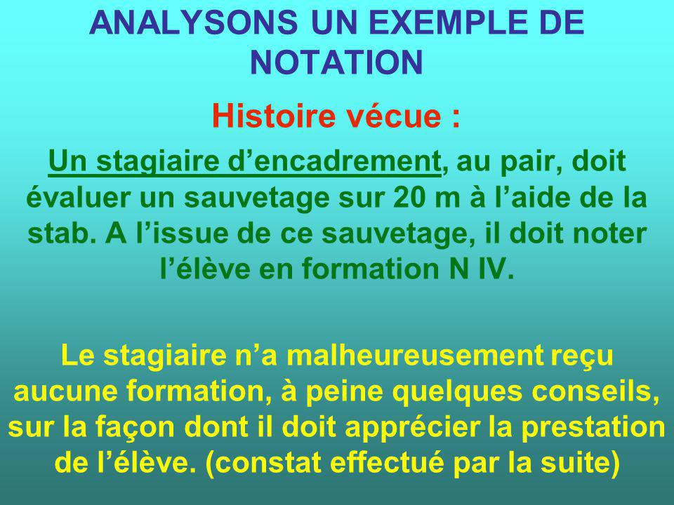 ANALYSONS UN EXEMPLE DE NOTATION