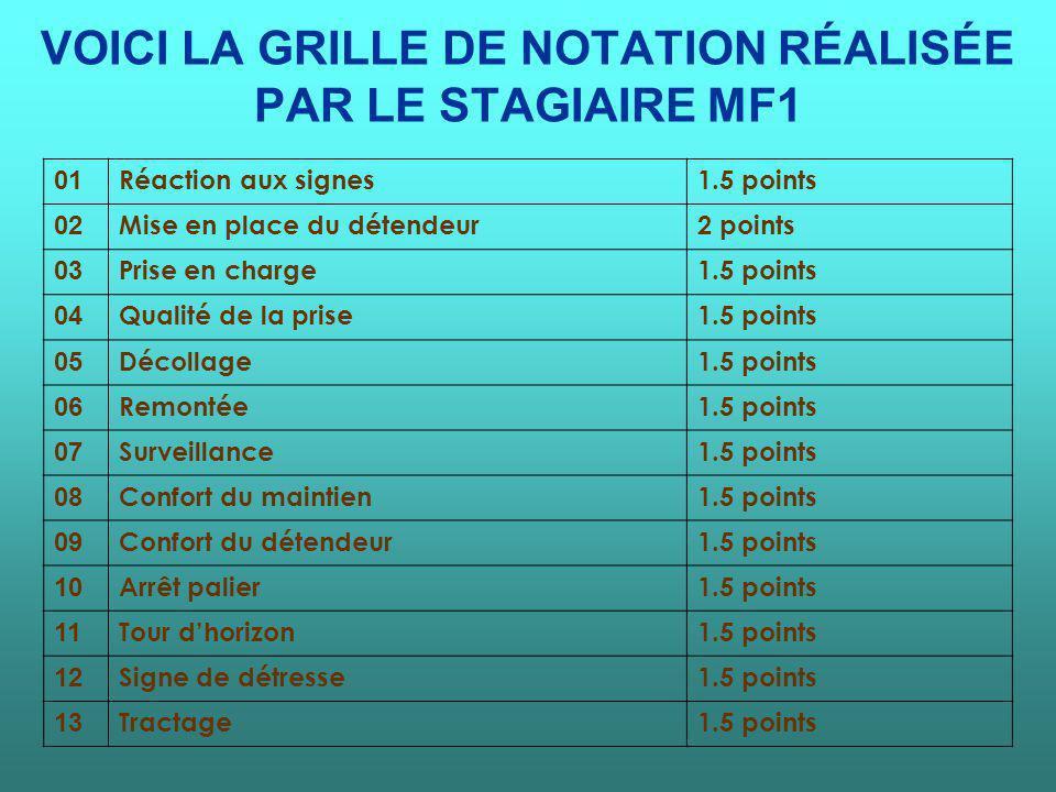 VOICI LA GRILLE DE NOTATION RÉALISÉE PAR LE STAGIAIRE MF1