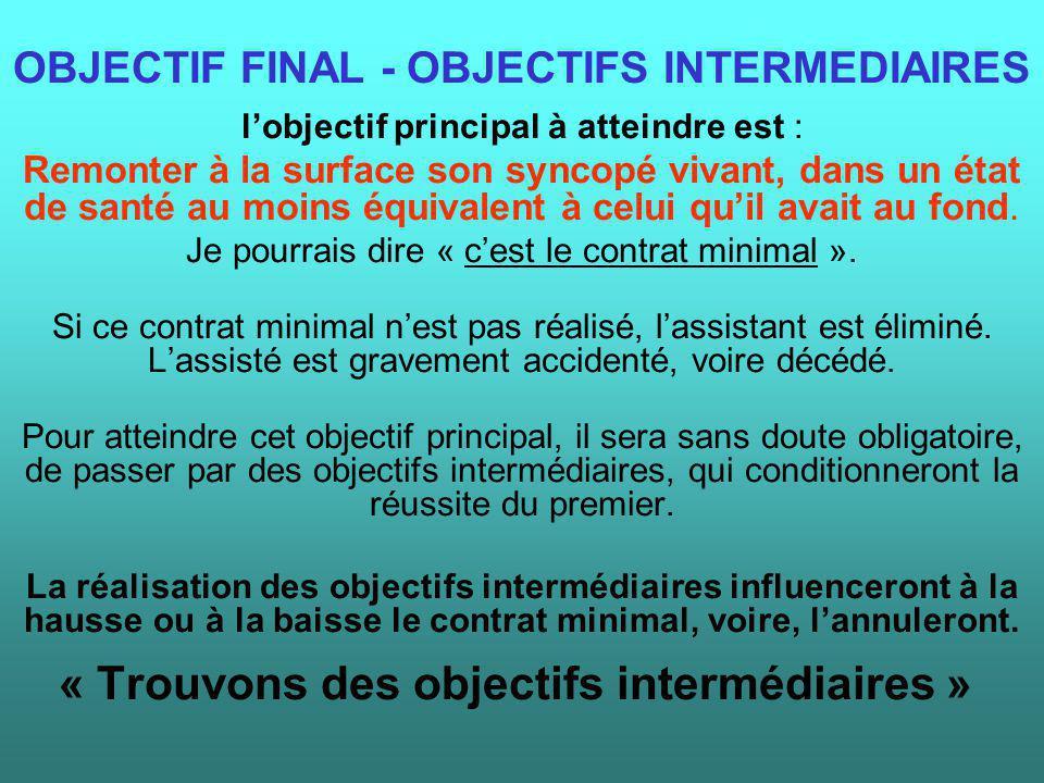 OBJECTIF FINAL - OBJECTIFS INTERMEDIAIRES
