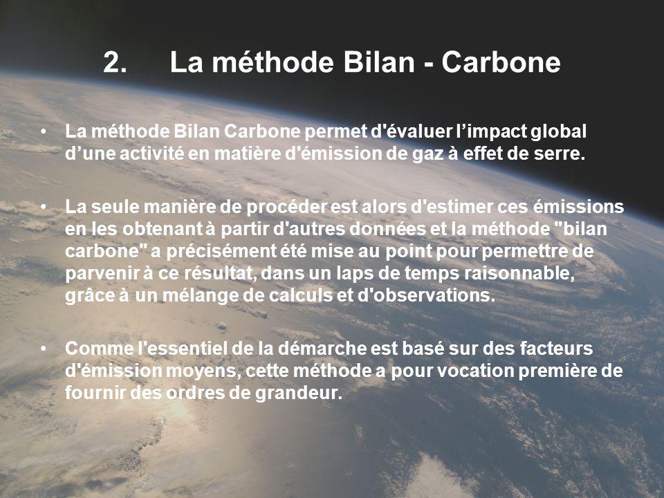 2. La méthode Bilan - Carbone