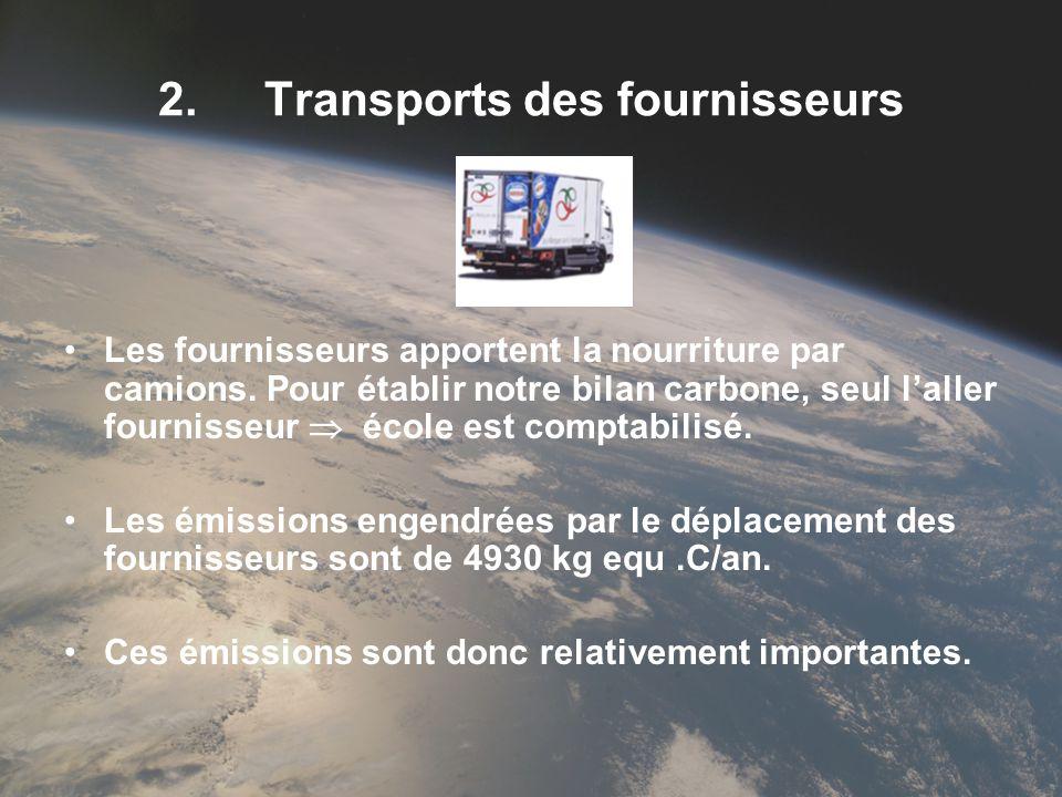 2. Transports des fournisseurs