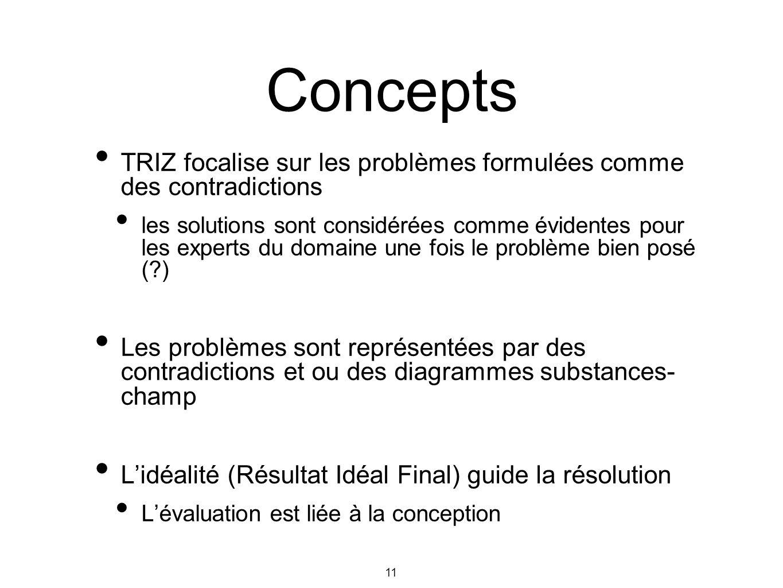 Concepts TRIZ focalise sur les problèmes formulées comme des contradictions.