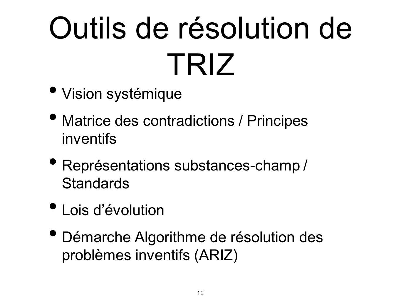 Outils de résolution de TRIZ