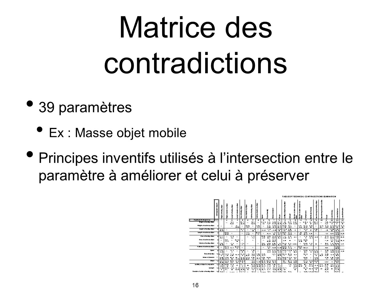 Matrice des contradictions