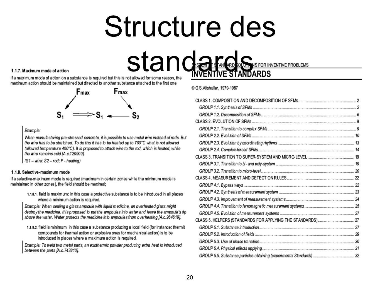 Structure des standards