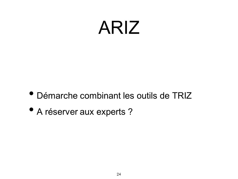 ARIZ Démarche combinant les outils de TRIZ A réserver aux experts