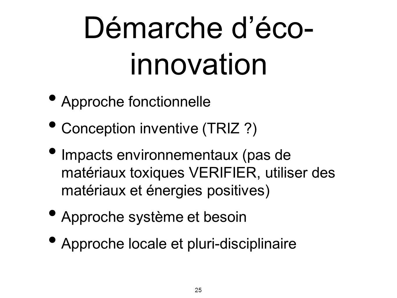 Démarche d'éco-innovation