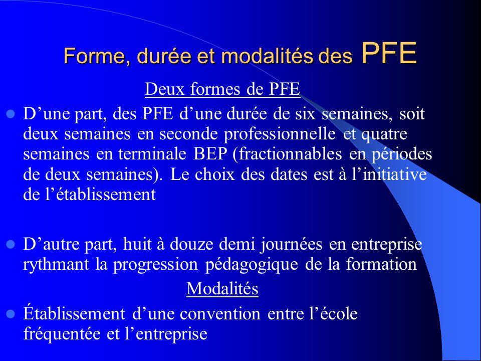 Forme, durée et modalités des PFE