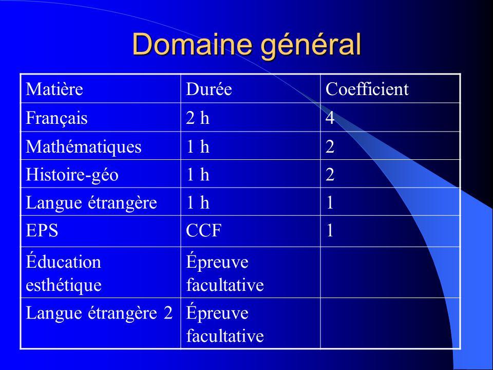 Domaine général Matière Durée Coefficient Français 2 h 4 Mathématiques