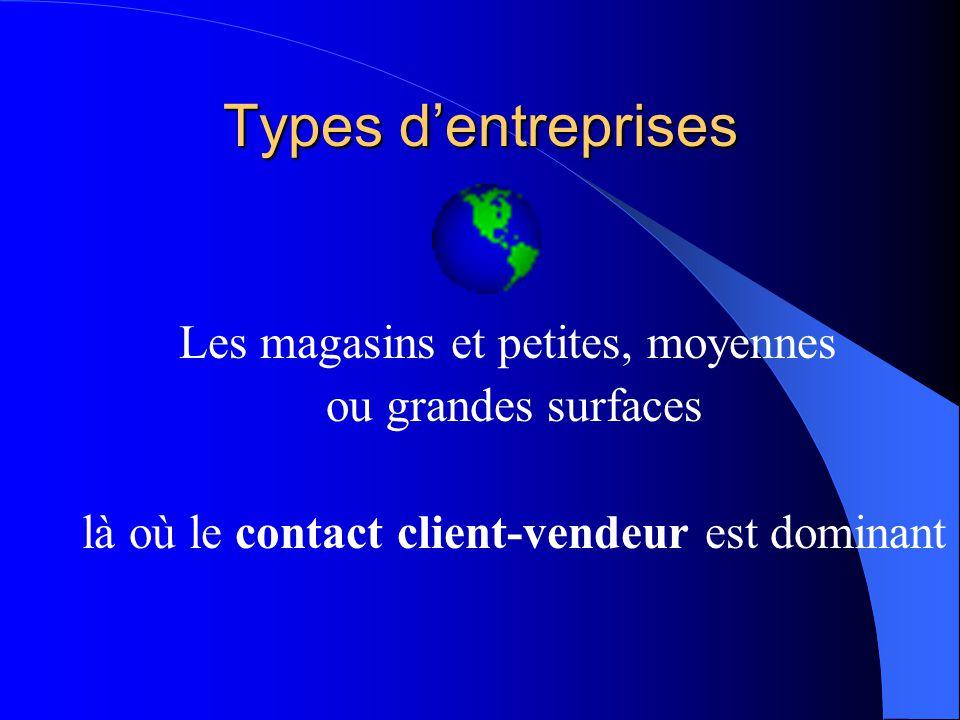 Types d'entreprises Les magasins et petites, moyennes