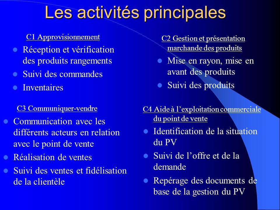 Les activités principales