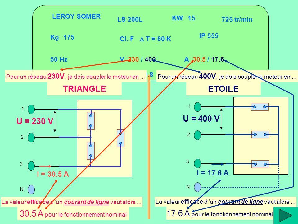 TRIANGLE ETOILE U = 400 V U = 230 V