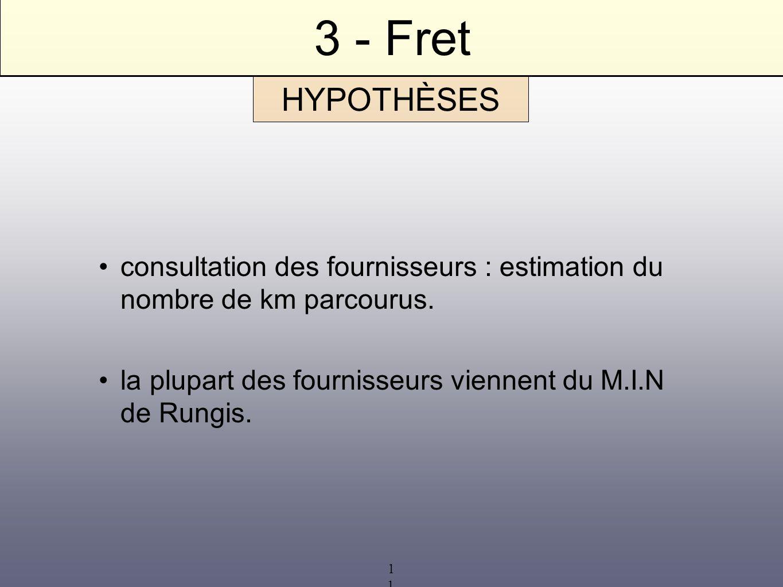 3 - Fret HYPOTHÈSES. consultation des fournisseurs : estimation du nombre de km parcourus.