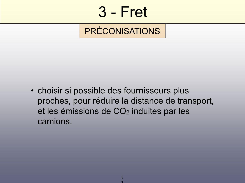 3 - Fret PRÉCONISATIONS.
