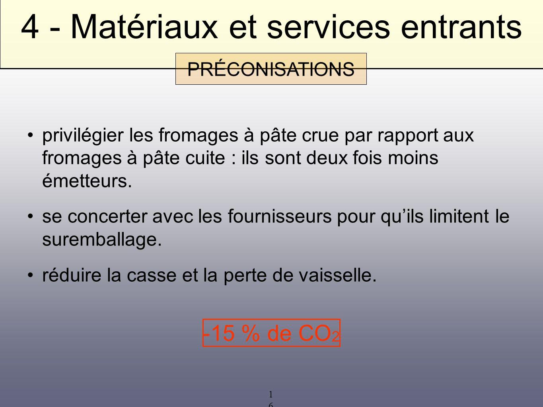 4 - Matériaux et services entrants