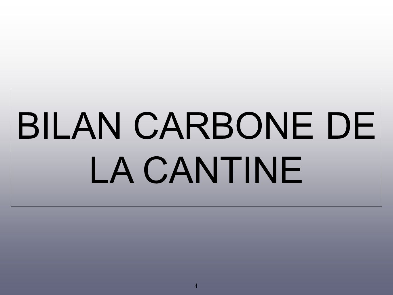 BILAN CARBONE DE LA CANTINE