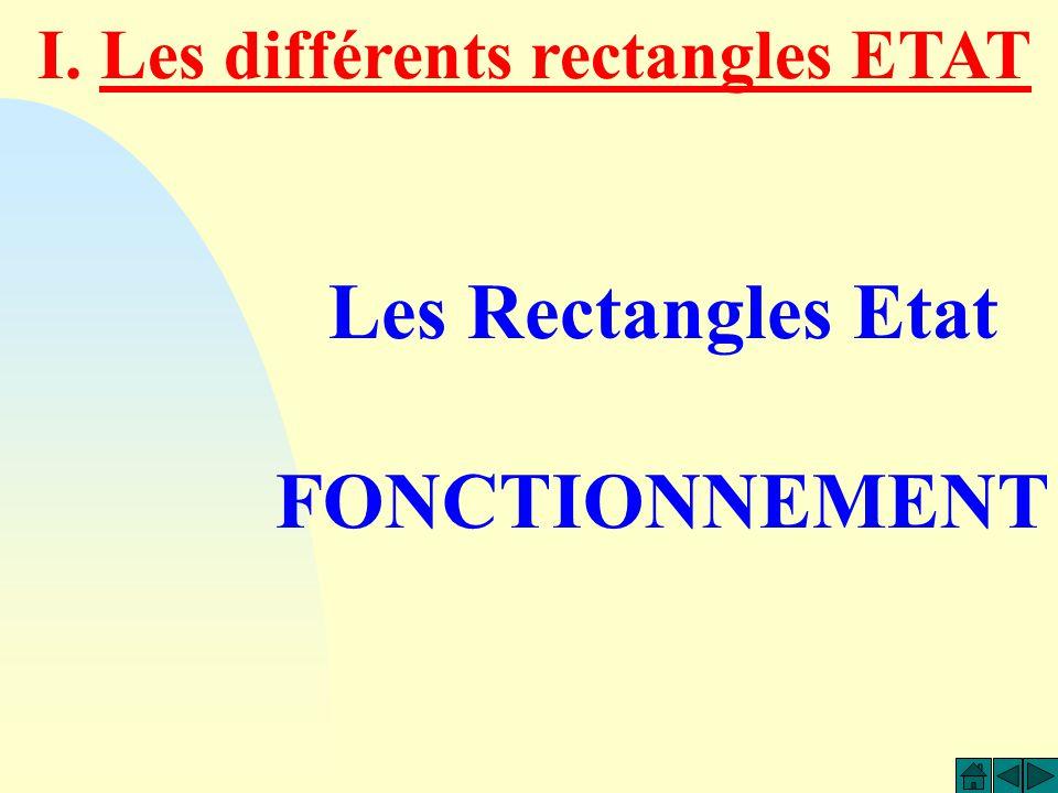 Les Rectangles Etat FONCTIONNEMENT