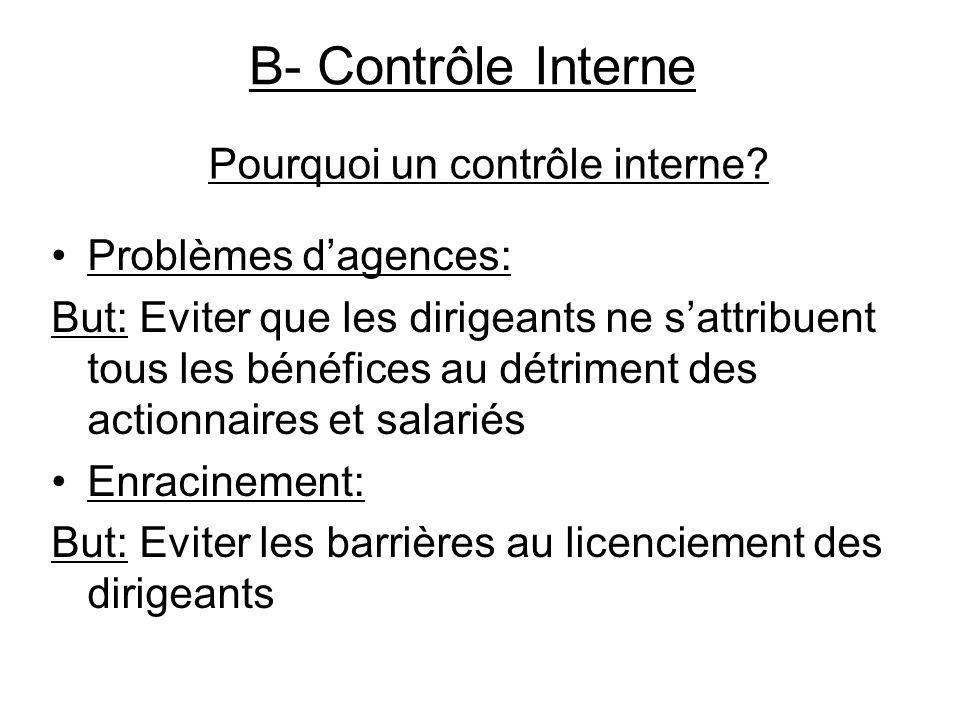 Pourquoi un contrôle interne