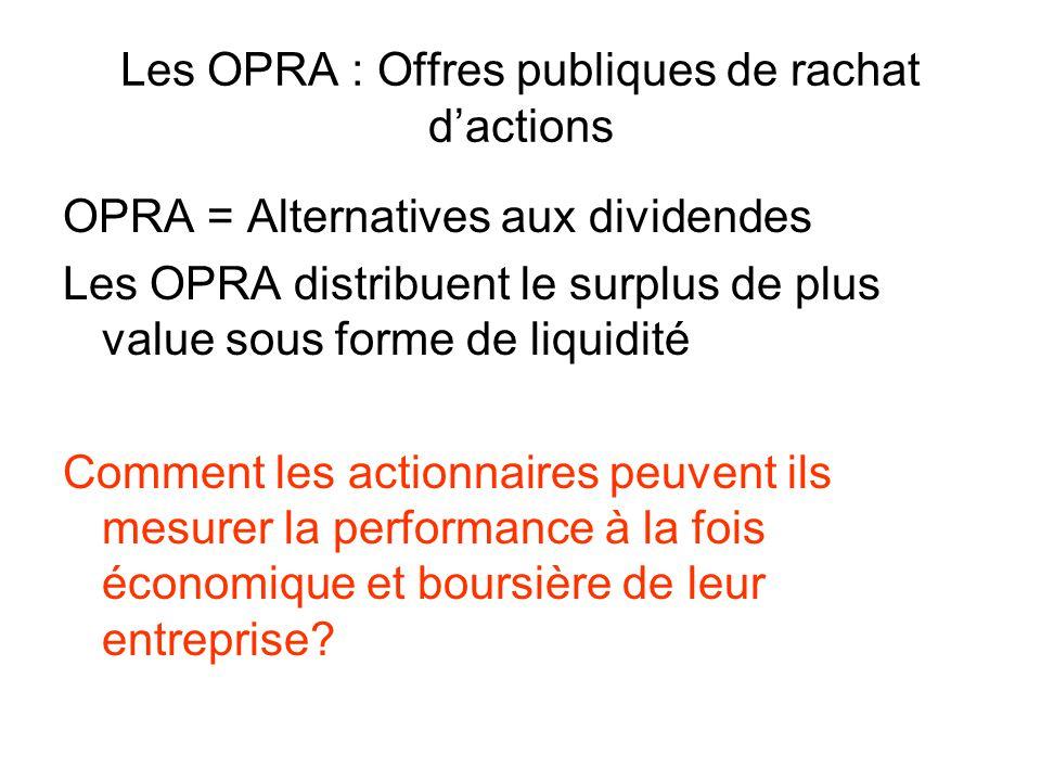 Les OPRA : Offres publiques de rachat d'actions
