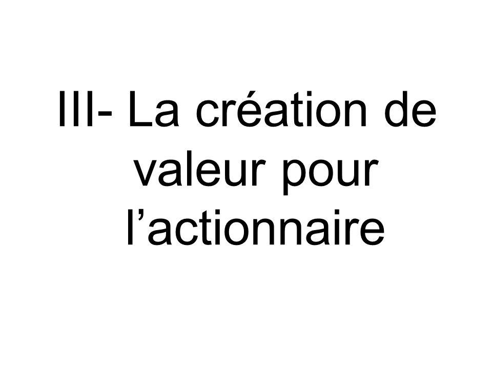 III- La création de valeur pour l'actionnaire