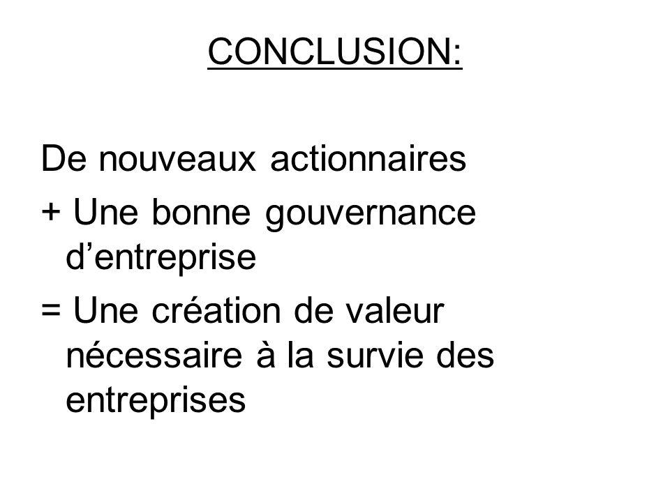 CONCLUSION: De nouveaux actionnaires. + Une bonne gouvernance d'entreprise.